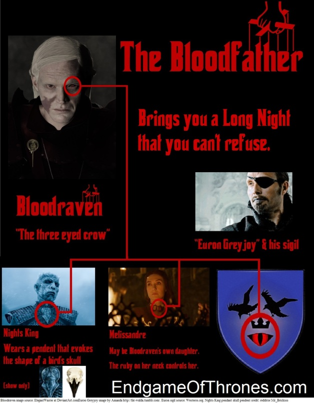 the bloodfather